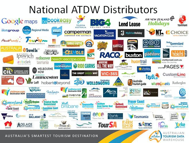 National ATDW Distributors logo collage