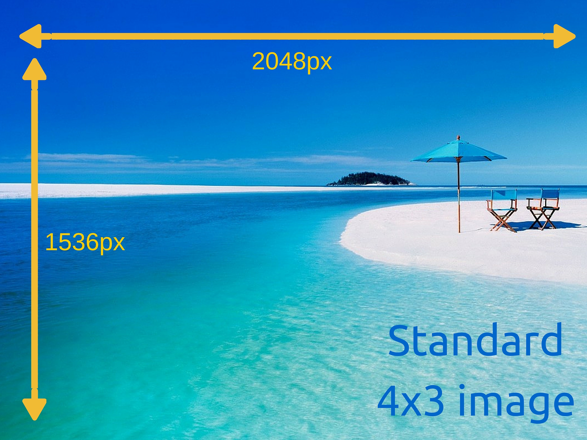 standard image dimensions