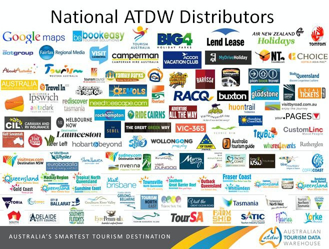 atdw tourism distributors